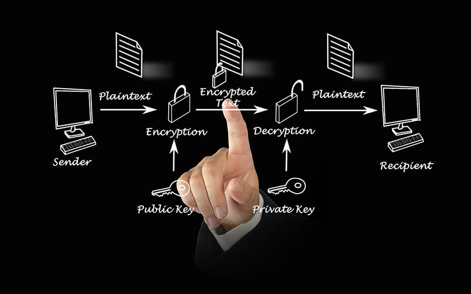 PGP Encryption for Email – is it for experts only? - 1&1 IONOS