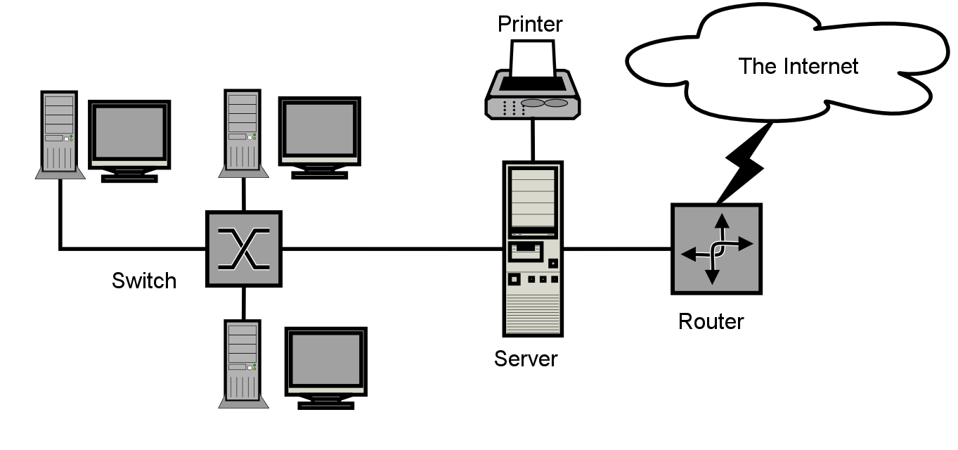 Network types at a glance | LAN, MAN, WAN & GAN - 1&1 IONOS