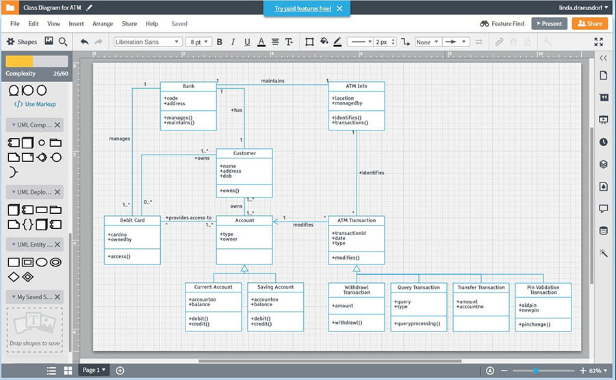 UML tools | The best use case diagram software - 2019 - 1&1