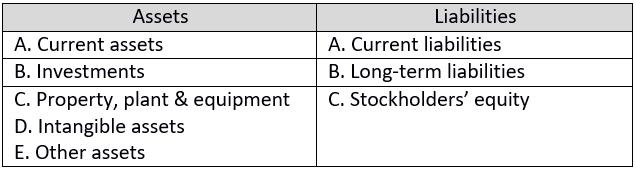 how to create a balance sheet 1 1