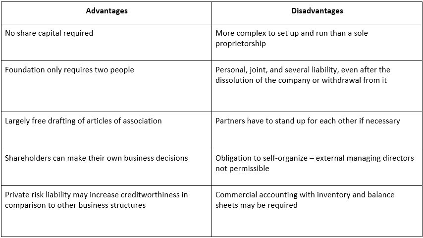 general partnership advantages and disadvantages